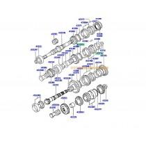 ПРУЖИНА СИНХРОНИЗАТОР СКОРОСТИ (5M/T) 5-та, задна 4337134002